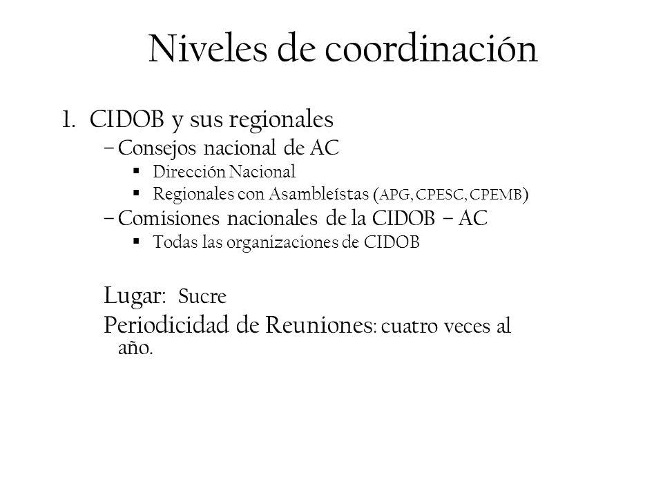 Niveles de coordinación 1.CIDOB y sus regionales –Consejos nacional de AC Dirección Nacional Regionales con Asambleístas ( APG, CPESC, CPEMB ) –Comisi