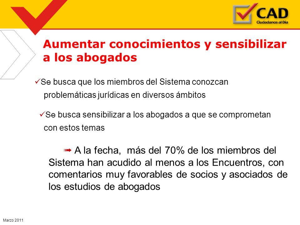 © Ciudadanos al Día Marzo 2011 3 3 Aumentar conocimientos y sensibilizar a los abogados A la fecha, más del 70% de los miembros del Sistema han acudid