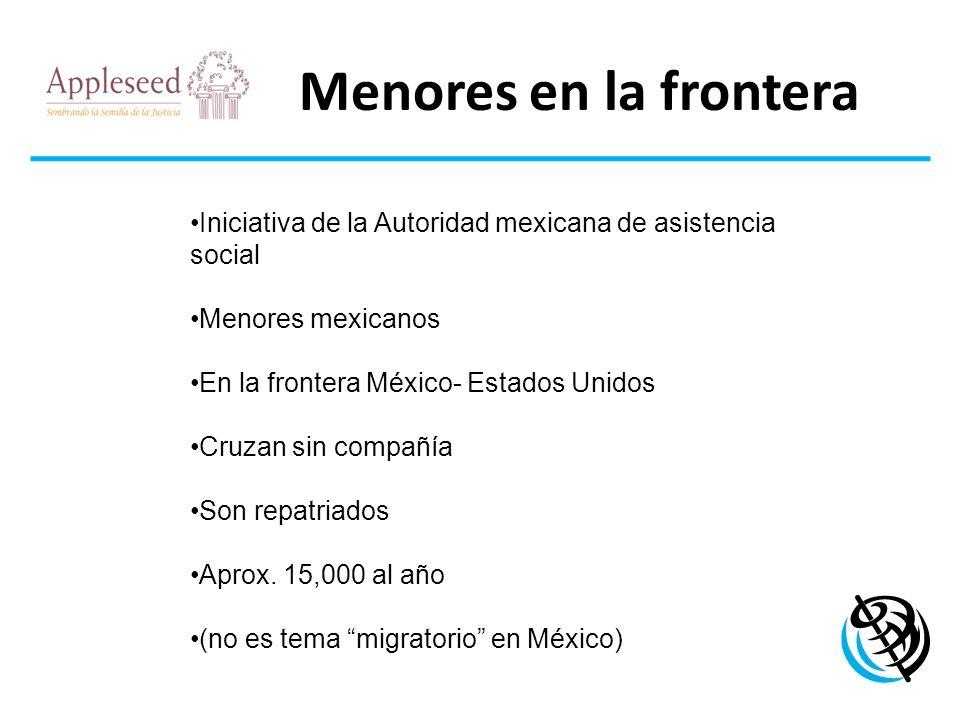 Menores en la frontera LOGO DE LA ORGANIZACIÓN Iniciativa de la Autoridad mexicana de asistencia social Menores mexicanos En la frontera México- Estados Unidos Cruzan sin compañía Son repatriados Aprox.