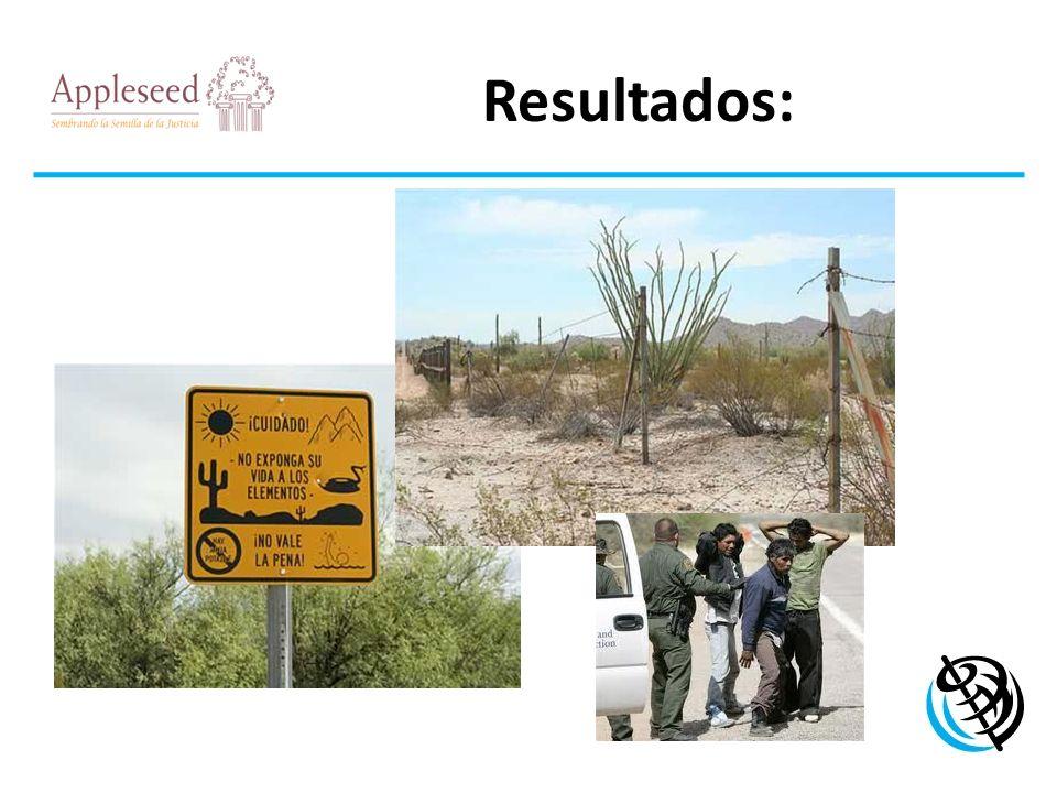 Menores en la frontera LOGO DE LA ORGANIZACIÓN Reporte con recomendaciones Juntas con autoridades para discutir alternativas Proyectos de cambios Advertencia ref: asuntos similares, como en la frontera sur de México y la migración de niños dentro de México.