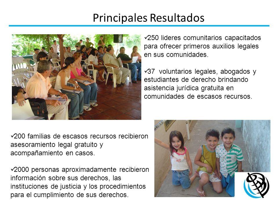 Principales Resultados 250 lideres comunitarios capacitados para ofrecer primeros auxilios legales en sus comunidades. 37 voluntarios legales, abogado