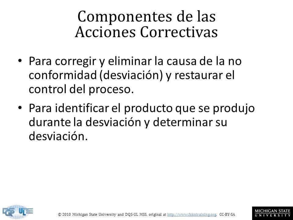 © 2010 Michigan State University and DQS-UL MSS, original at http://www.fskntraining.org, CC-BY-SA Componentes de las Acciones Correctivas Para correg