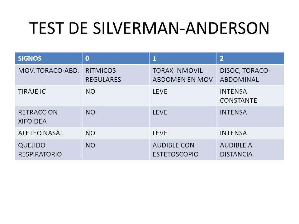 TEST DE SILVERMAN-ANDERSON SIGNOS012 MOV. TORACO-ABD.RITMICOS REGULARES TORAX INMOVIL- ABDOMEN EN MOV DISOC, TORACO- ABDOMINAL TIRAJE ICNOLEVEINTENSA