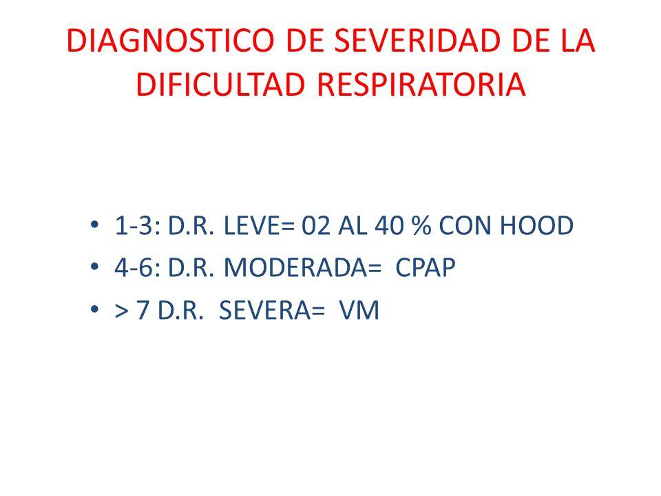 DIAGNOSTICO DE SEVERIDAD DE LA DIFICULTAD RESPIRATORIA 1-3: D.R. LEVE= 02 AL 40 % CON HOOD 4-6: D.R. MODERADA= CPAP > 7 D.R. SEVERA= VM