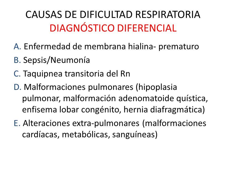 DIAGNOSTICO DE SEVERIDAD DE LA DIFICULTAD RESPIRATORIA 1-3: D.R.