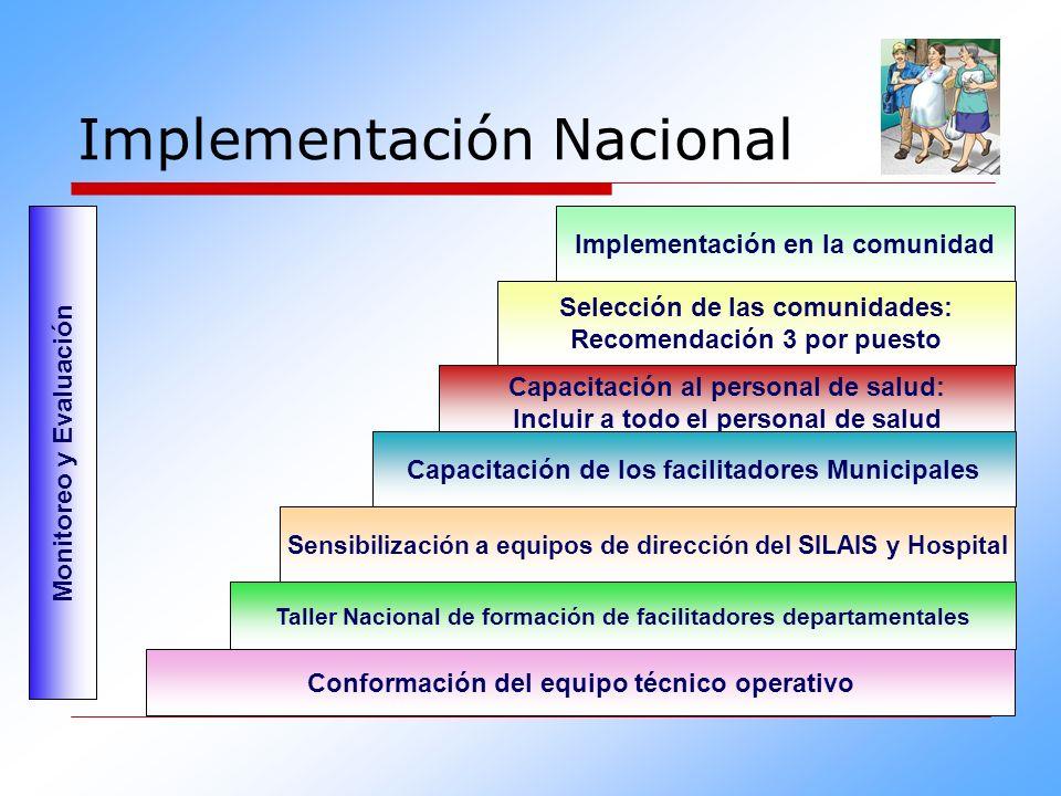 Implementación Nacional Monitoreo y Evaluación Implementación en la comunidad Capacitación al personal de salud: Incluir a todo el personal de salud C