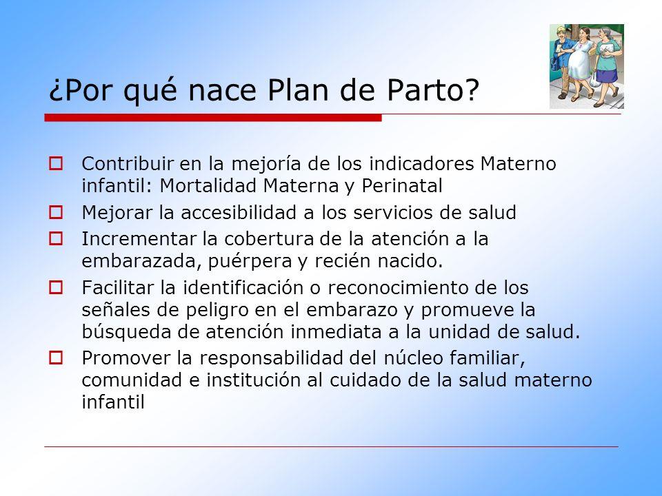 ¿Por qué nace Plan de Parto? Contribuir en la mejoría de los indicadores Materno infantil: Mortalidad Materna y Perinatal Mejorar la accesibilidad a l