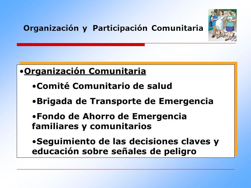 Organización y Participación Comunitaria Organización Comunitaria Comité Comunitario de salud Brigada de Transporte de Emergencia Fondo de Ahorro de E