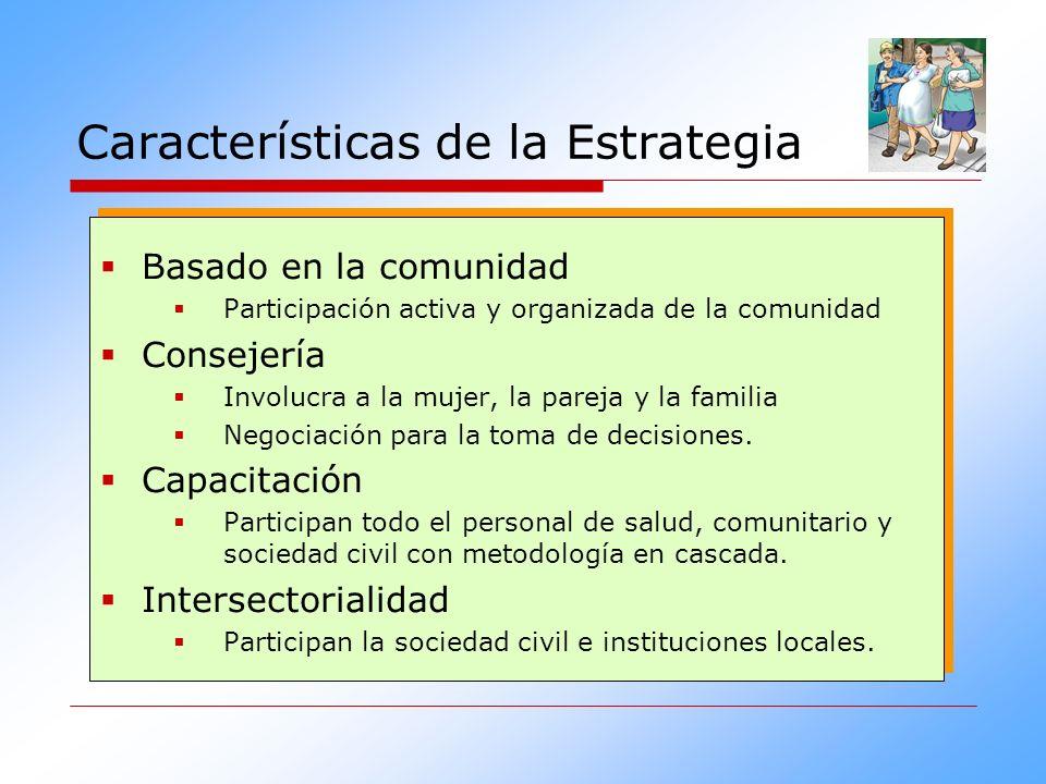 Características de la Estrategia Basado en la comunidad Participación activa y organizada de la comunidad Consejería Involucra a la mujer, la pareja y
