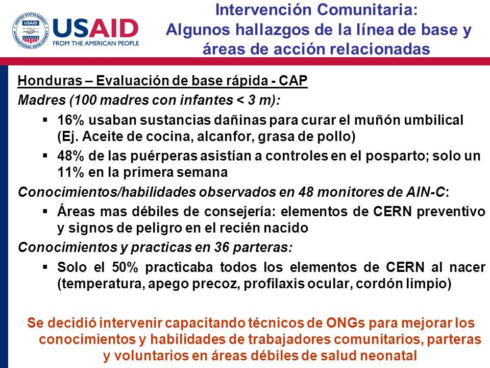 Intervención Comunitaria: Algunos hallazgos de la línea de base y áreas de acción relacionadas Honduras – Evaluación de base rápida - CAP Madres (100 madres con infantes < 3 m): 16% usaban sustancias dañinas para curar el muñón umbilical (Ej.