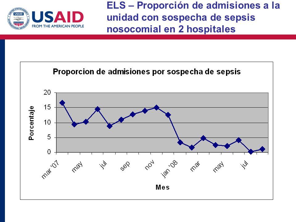 ELS – Proporción de admisiones a la unidad con sospecha de sepsis nosocomial en 2 hospitales