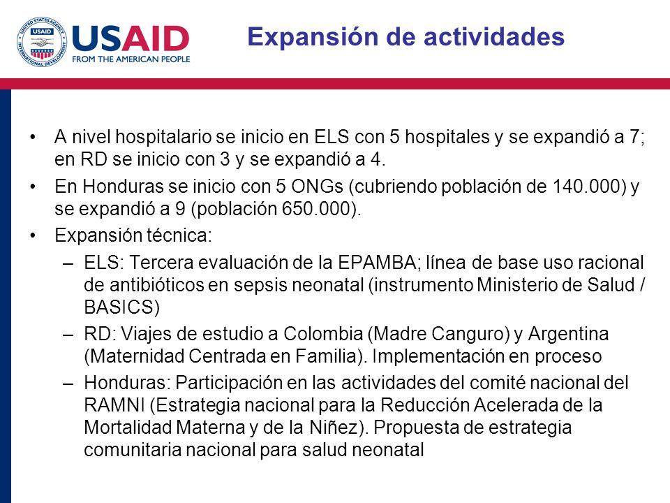 Expansión de actividades A nivel hospitalario se inicio en ELS con 5 hospitales y se expandió a 7; en RD se inicio con 3 y se expandió a 4. En Hondura