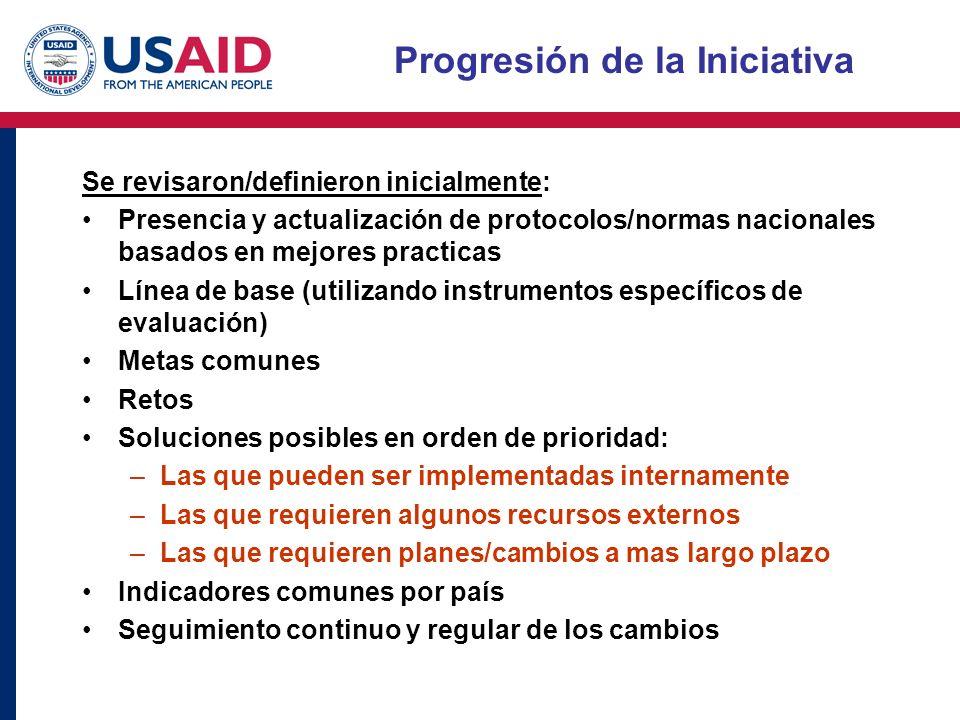 Progresión de la Iniciativa Se revisaron/definieron inicialmente: Presencia y actualización de protocolos/normas nacionales basados en mejores practic