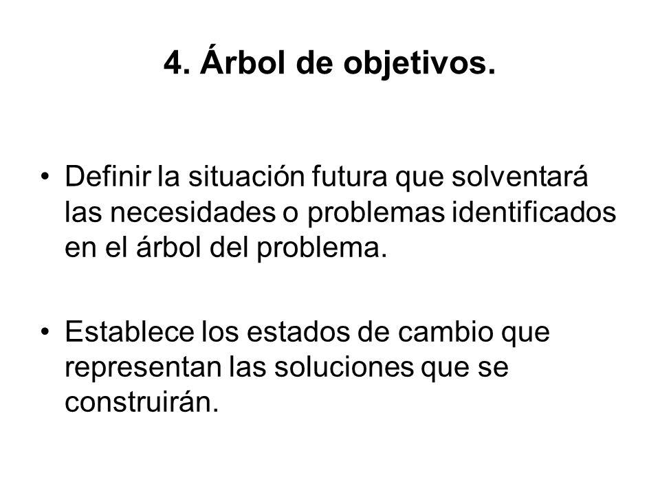 4. Árbol de objetivos. Definir la situación futura que solventará las necesidades o problemas identificados en el árbol del problema. Establece los es