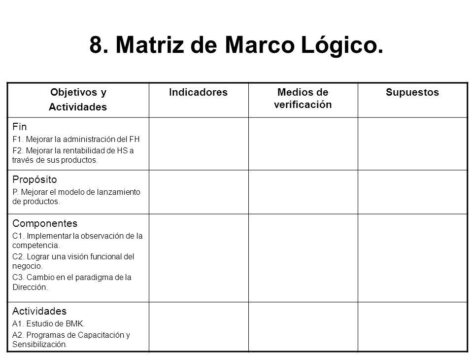 8. Matriz de Marco Lógico. Objetivos y Actividades IndicadoresMedios de verificación Supuestos Fin F1. Mejorar la administración del FH F2. Mejorar la
