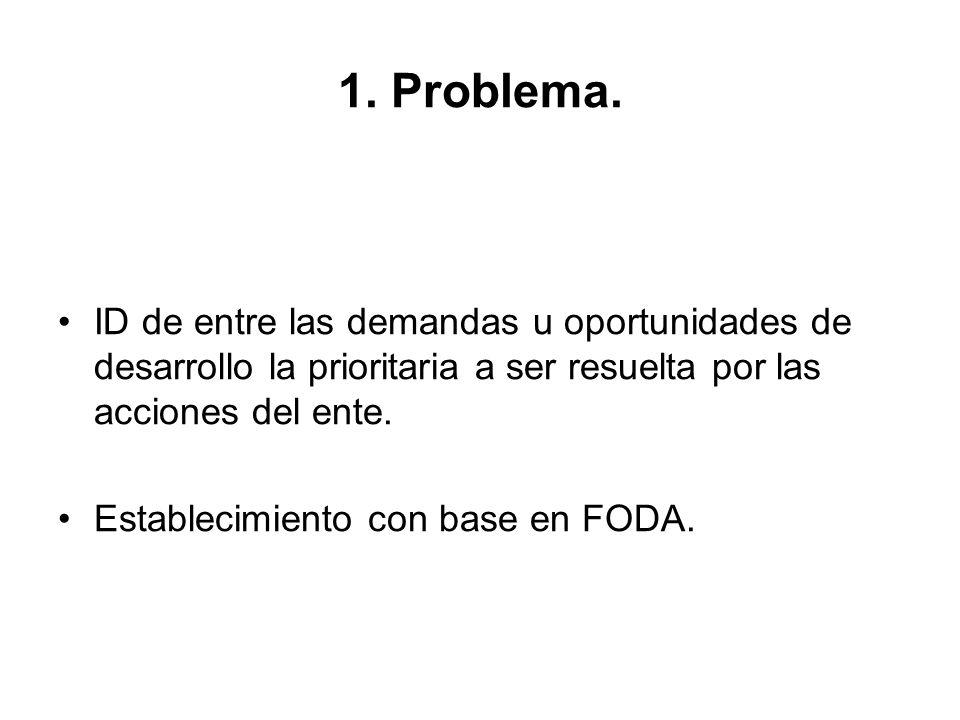 1. Problema. ID de entre las demandas u oportunidades de desarrollo la prioritaria a ser resuelta por las acciones del ente. Establecimiento con base
