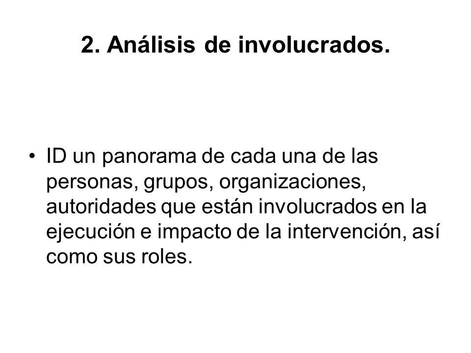 2. Análisis de involucrados. ID un panorama de cada una de las personas, grupos, organizaciones, autoridades que están involucrados en la ejecución e