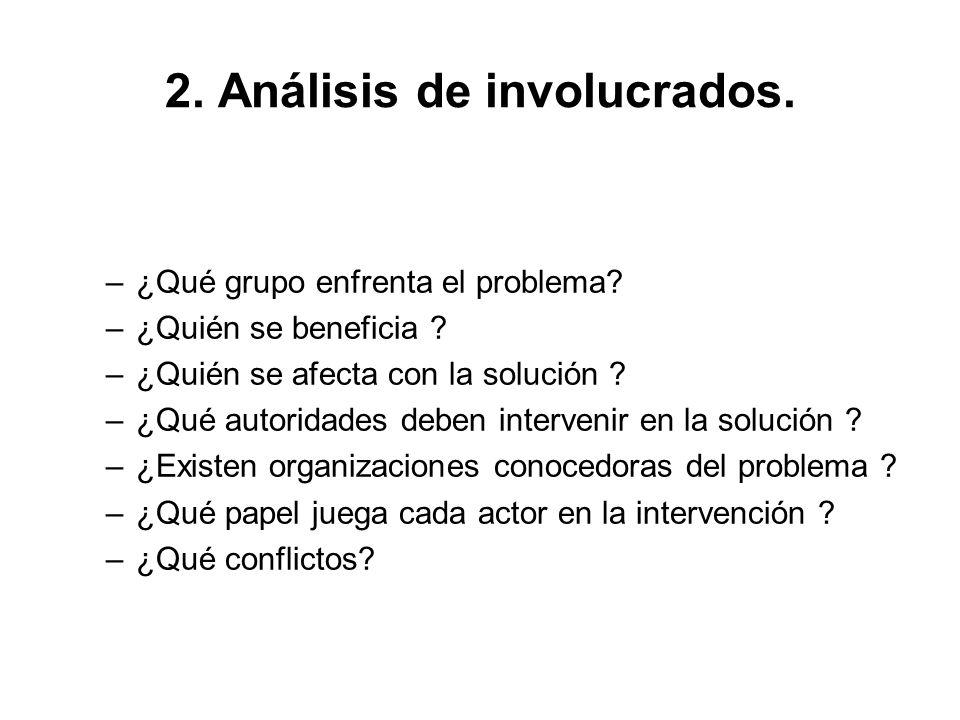 2. Análisis de involucrados. –¿Qué grupo enfrenta el problema? –¿Quién se beneficia ? –¿Quién se afecta con la solución ? –¿Qué autoridades deben inte