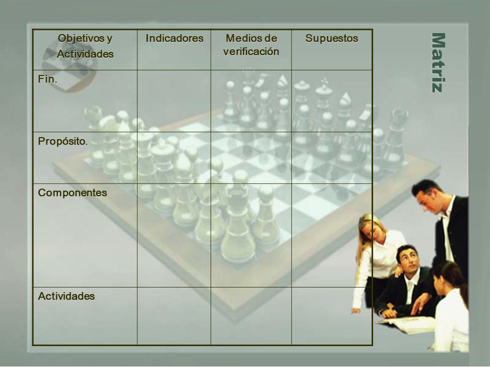 Matriz Objetivos y ActividadesIndicadores Medios de verificación Supuestos Fin. Propósito. Componentes Actividades