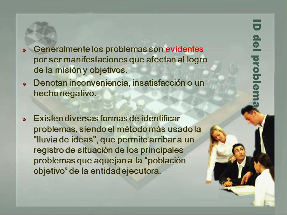 ID del problema Generalmente los problemas son evidentes por ser manifestaciones que afectan al logro de la misión y objetivos. Denotan inconveniencia