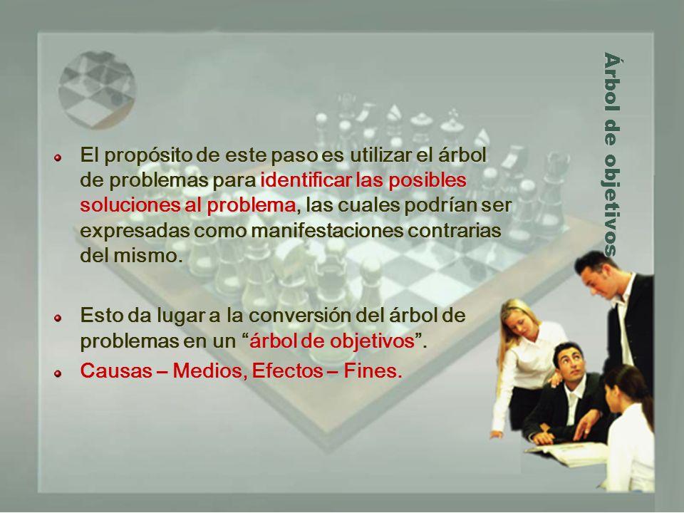 Árbol de objetivos Árbol de objetivos El propósito de este paso es utilizar el árbol de problemas para identificar las posibles soluciones al problema