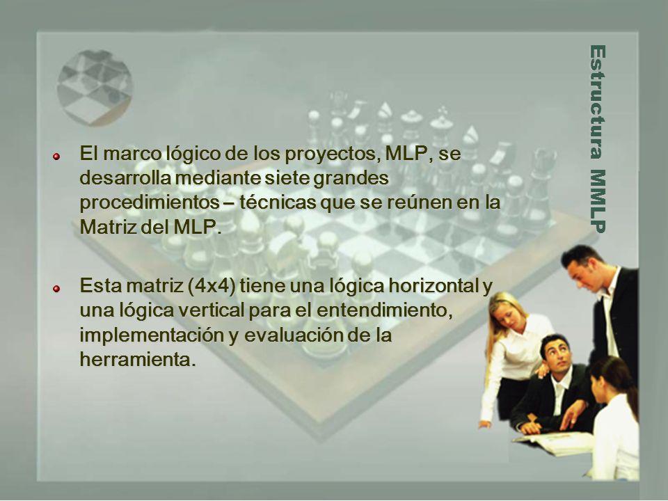 Estructura MMLP El marco lógico de los proyectos, MLP, se desarrolla mediante siete grandes procedimientos – técnicas que se reúnen en la Matriz del M