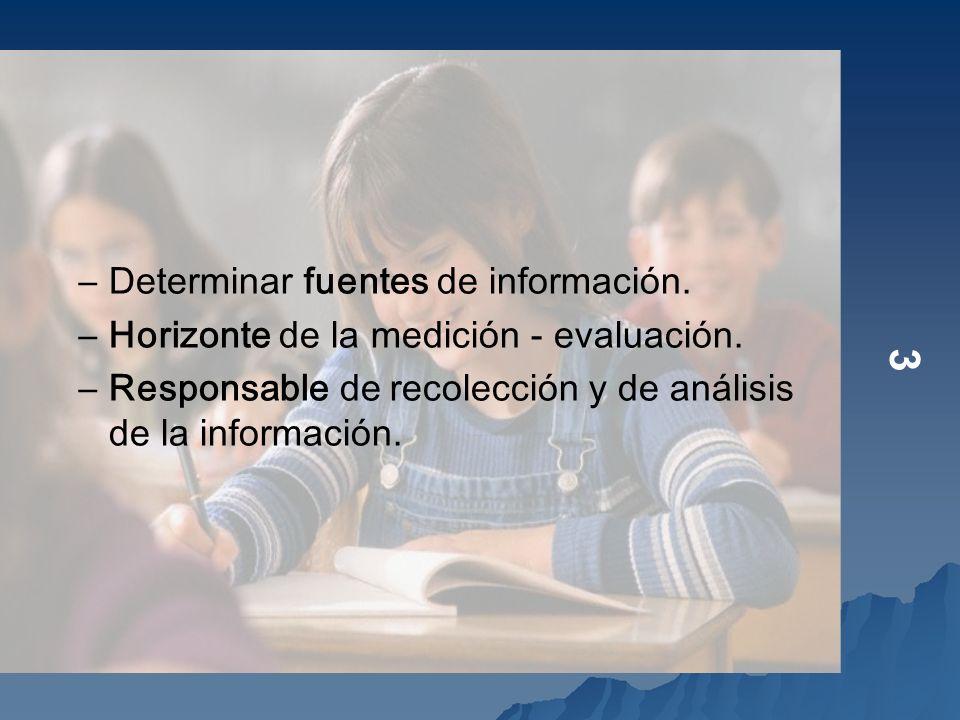 3 –Determinar fuentes de información. –Horizonte de la medición - evaluación. –Responsable de recolección y de análisis de la información.