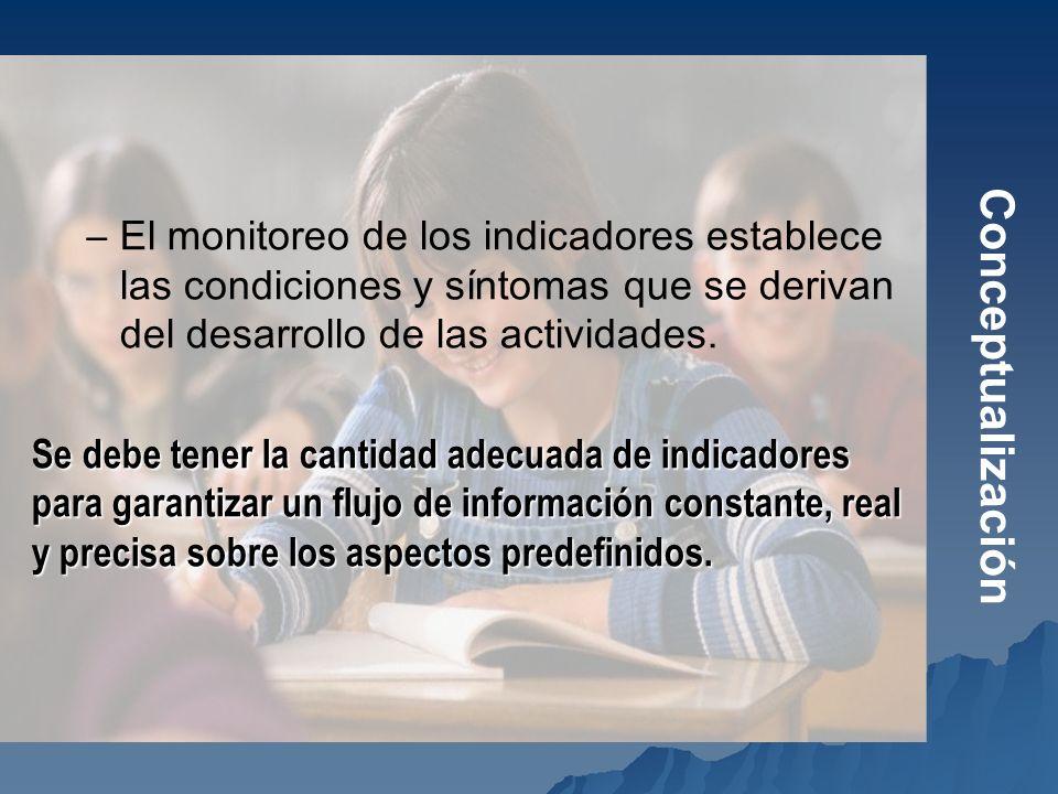 Conceptualización –El monitoreo de los indicadores establece las condiciones y síntomas que se derivan del desarrollo de las actividades. Se debe tene