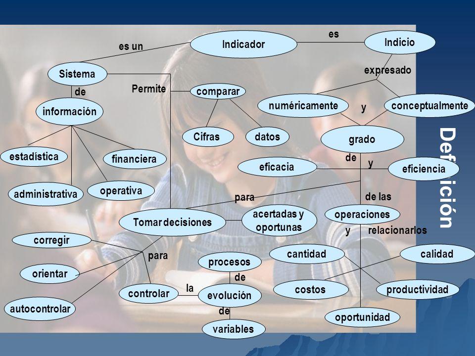 Definición administrativa estadística autocontrolar datosCifras Indicador Indicio variables Tomar decisiones financiera operativa información Sistema