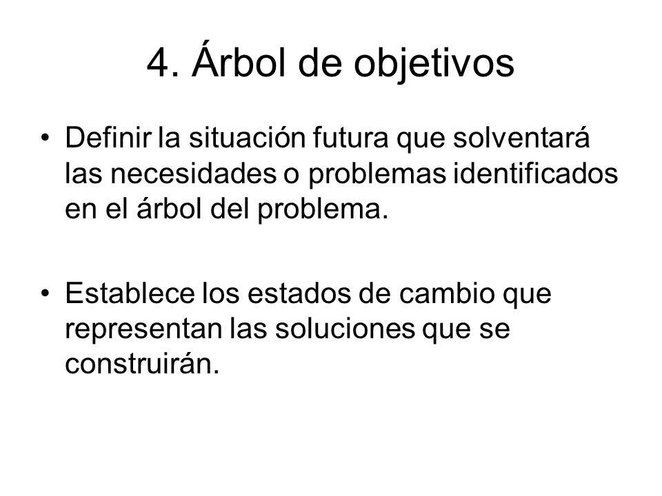 4. Árbol de objetivos Definir la situación futura que solventará las necesidades o problemas identificados en el árbol del problema. Establece los est