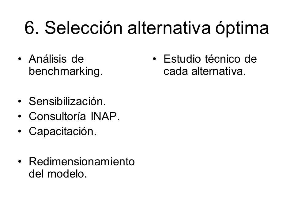 6. Selección alternativa óptima Análisis de benchmarking. Sensibilización. Consultoría INAP. Capacitación. Redimensionamiento del modelo. Estudio técn