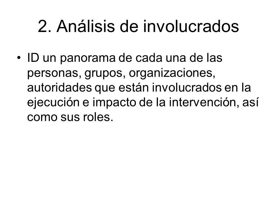 2. Análisis de involucrados ID un panorama de cada una de las personas, grupos, organizaciones, autoridades que están involucrados en la ejecución e i