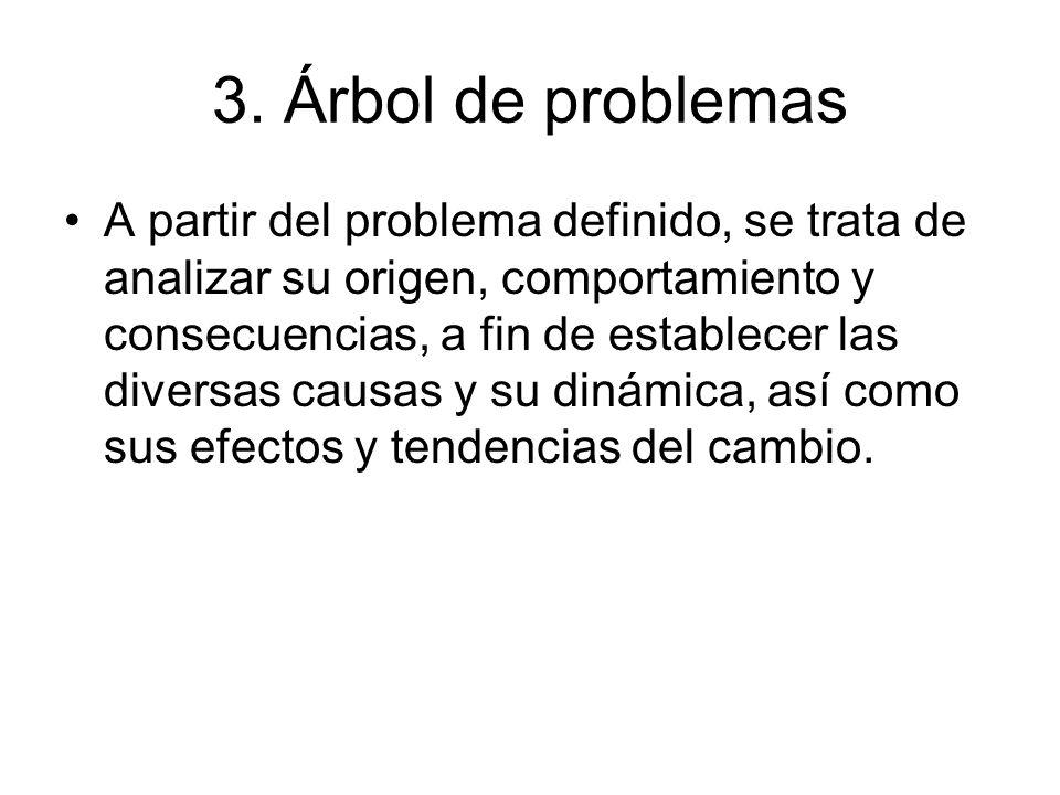 3. Árbol de problemas A partir del problema definido, se trata de analizar su origen, comportamiento y consecuencias, a fin de establecer las diversas