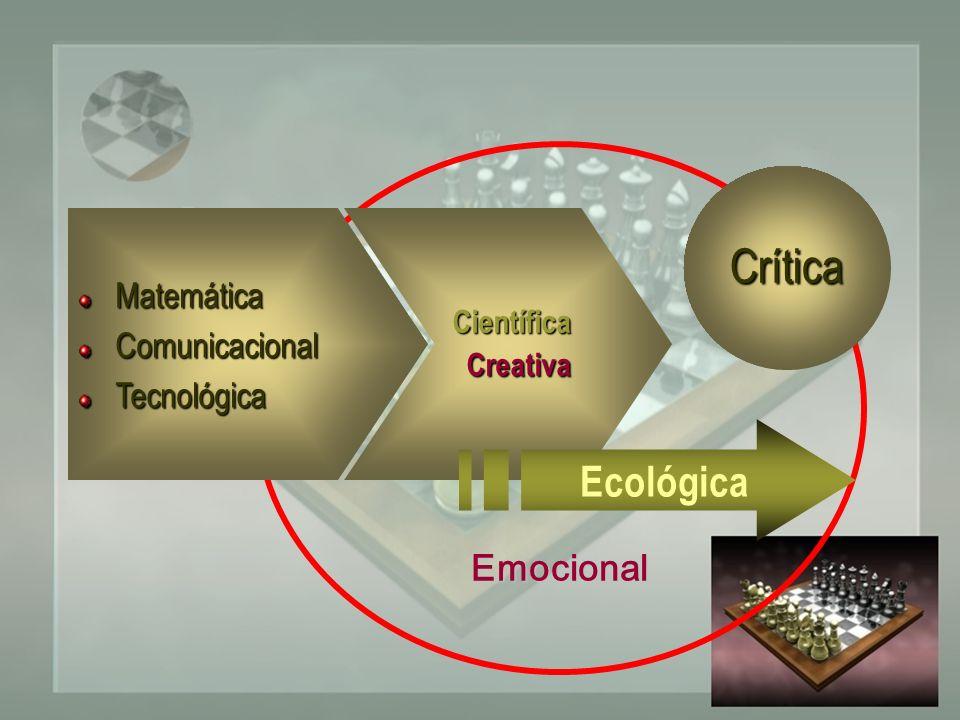 Emocional MatemáticaComunicacionalTecnológicaCientíficaCreativa Crítica Ecológica