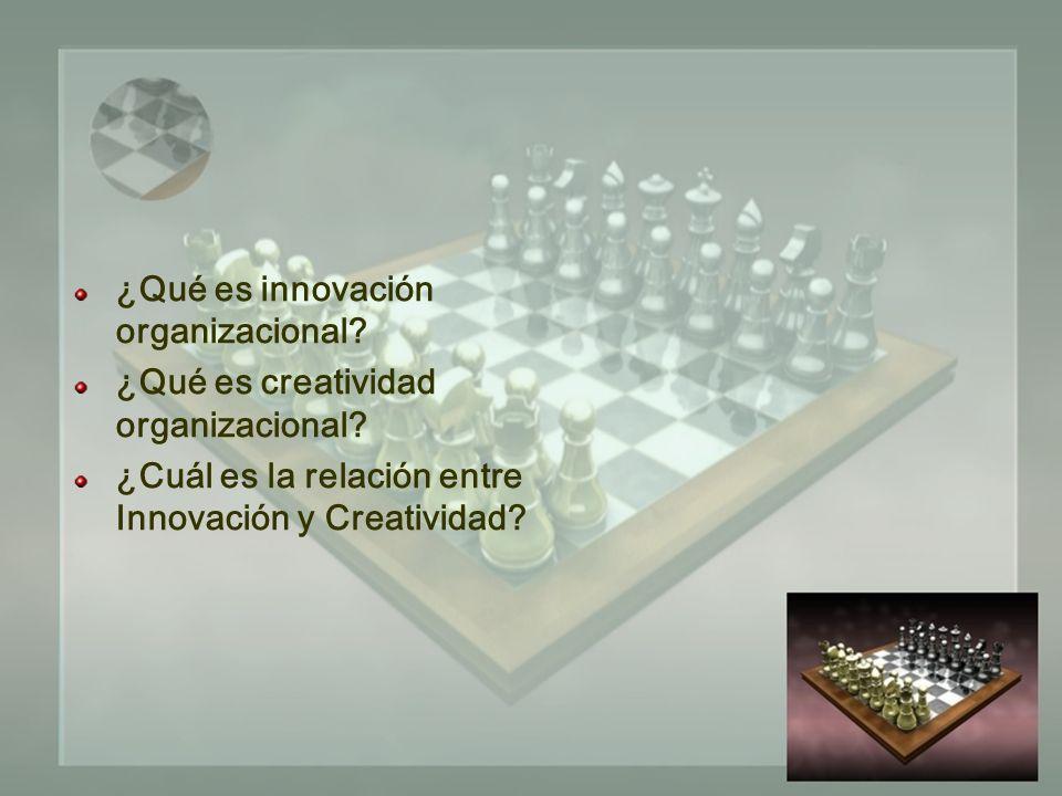 ¿Qué es innovación organizacional. ¿Qué es creatividad organizacional.