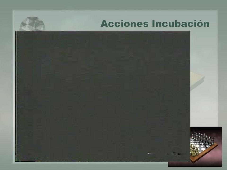 Acciones Incubación