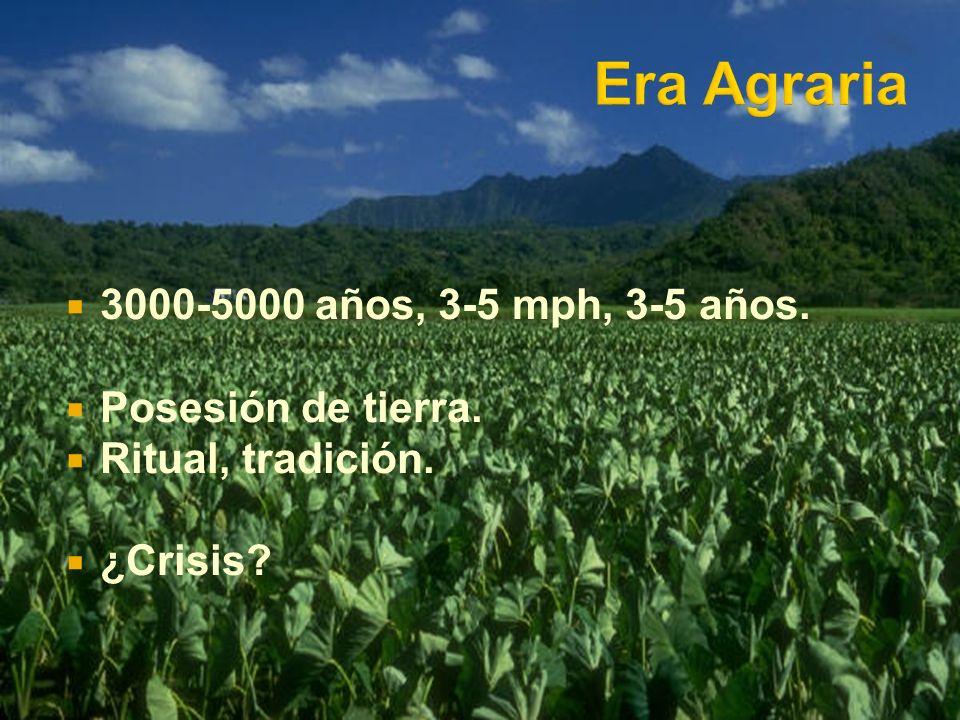3000-5000 años, 3-5 mph, 3-5 años. Posesión de tierra. Ritual, tradición. ¿Crisis