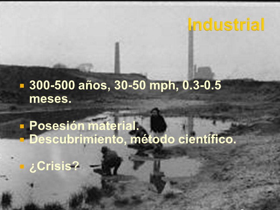 300-500 años, 30-50 mph, 0.3-0.5 meses. Posesión material. Descubrimiento, método científico. ¿Crisis?
