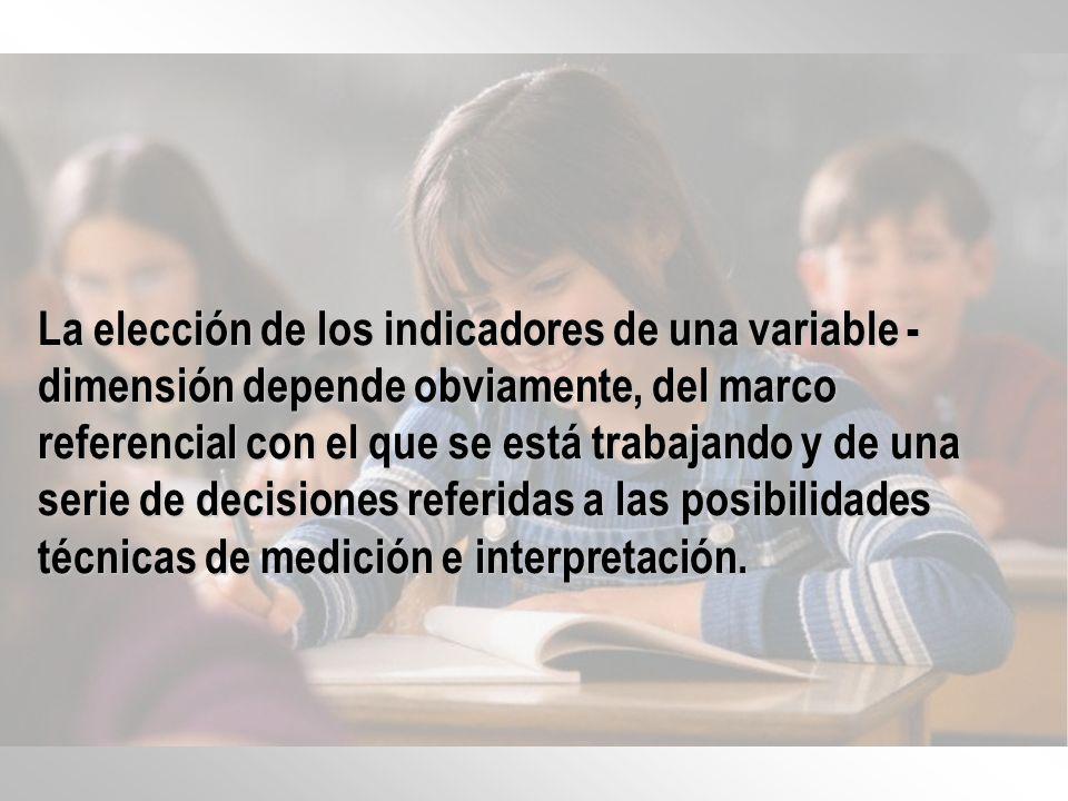 INSTRUMENTACIÓN MARCO REFERENCIAL HIPÓTESIS VARIABLESCaracterísticas del concepto DIMENSIONESPropiedades de la variable INDICADORES Miden dimensiones de la variable OPERACIONALIZACIÓN Definición, medición y análisis de las variables