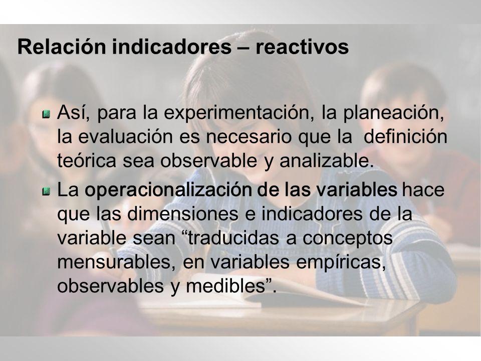 ID de los indicadores El resultado de esta traducción es el Indicador y su Reactivo.