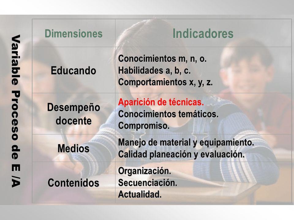 Reactivo El indicador Aparición de técnicas que mide la dimensión Desempeño docente, se define como: el uso de técnicas psicopedagógicas para lograr el aprendizaje y podría medirse mediante la calificación del uso de técnicas participativas, y /o expositivas.