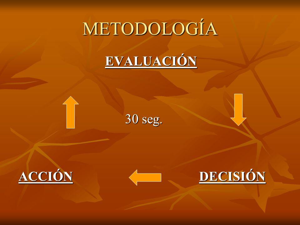 PROCEDIMIENTO DE REANIMACIÓN © 2008 AAP/AHA Nacimiento Evaluación inicial Evaluación Evaluación Evaluación D C B A ¿Ausencia de meconio.