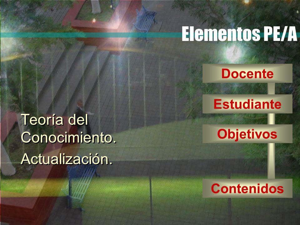 Contenidos Elementos PE/A Teoría del Conocimiento. Actualización. Teoría del Conocimiento. Actualización. Docente Estudiante Objetivos