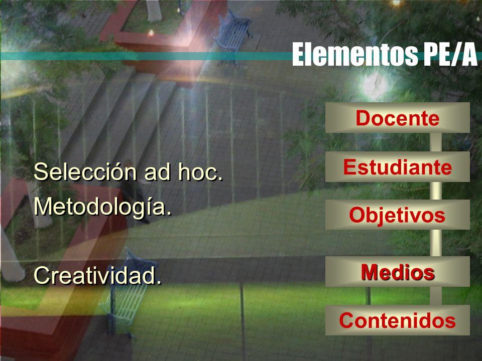 Elementos PE/A Selección ad hoc. Metodología. Creatividad. Selección ad hoc. Metodología. Creatividad. Medios Contenidos Docente Estudiante Objetivos