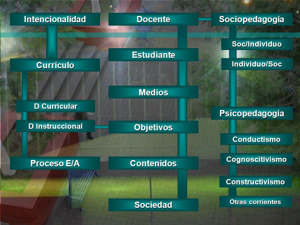 Intencionalidad Currículo Docente Estudiante Sociopedagogía Psicopedagogía Medios Objetivos Contenidos Sociedad D Curricular D Instruccional Conductis