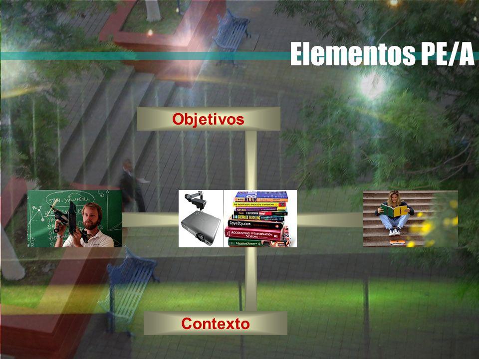 Objetivos Elementos PE/A Contexto