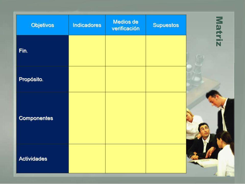 Matriz ObjetivosIndicadores Medios de verificación Supuestos Fin. Propósito. Componentes Actividades
