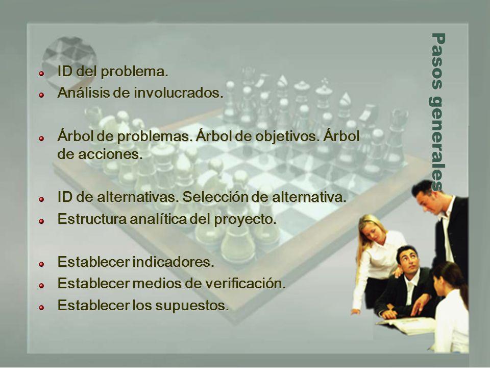 Pasos generales ID del problema. Análisis de involucrados. Árbol de problemas. Árbol de objetivos. Árbol de acciones. ID de alternativas. Selección de