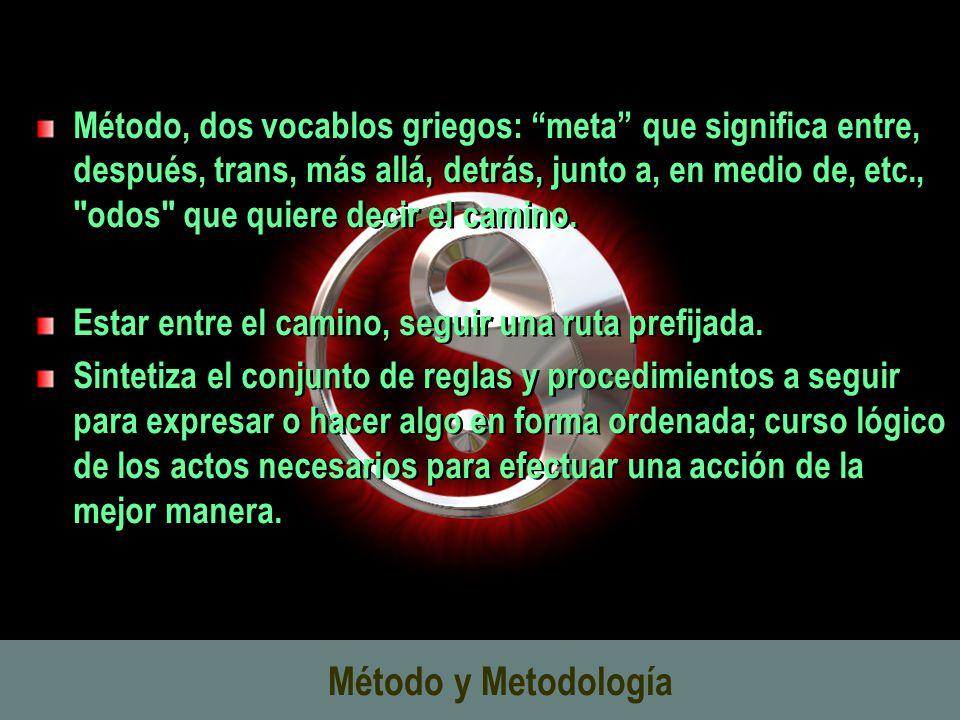 Método y Metodología Método, dos vocablos griegos: meta que significa entre, después, trans, más allá, detrás, junto a, en medio de, etc.,