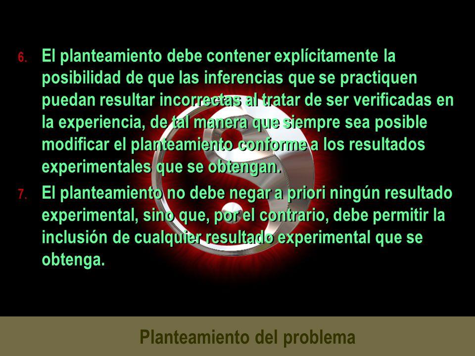 Planteamiento del problema 6. El planteamiento debe contener explícitamente la posibilidad de que las inferencias que se practiquen puedan resultar in